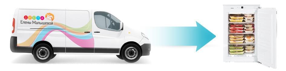 Фургон доставки